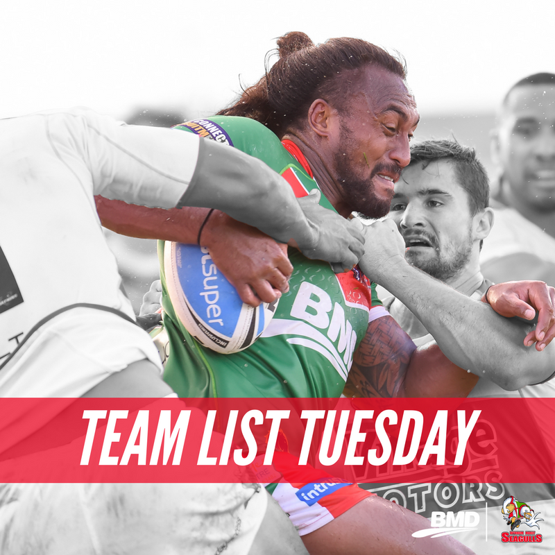 Team List Tuesday – Round 5
