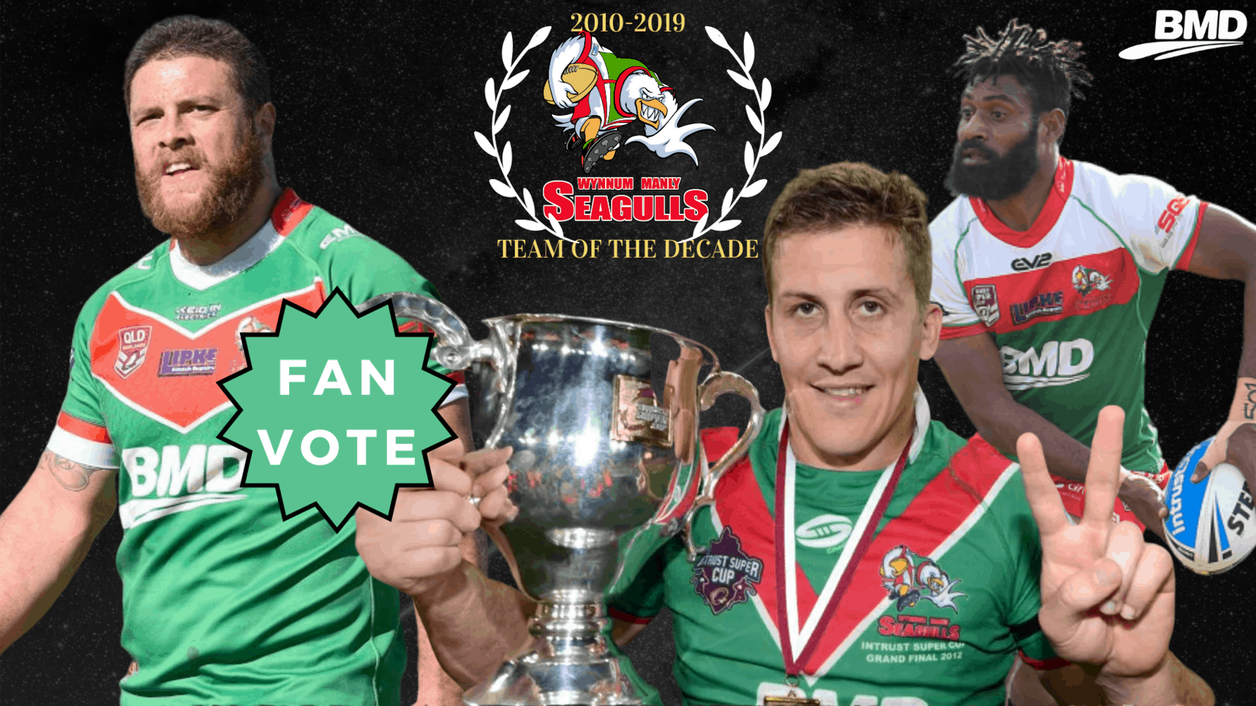 Team of the Decade 2010 – 2019 – Fan Vote